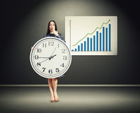 Woman with big clock over diagram Stock Photo