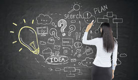 Woman with black hair is drawing business idea sketch on chalkbo Royalty Free Stock Photos