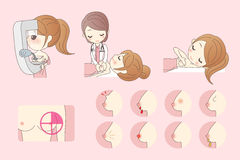 Woman breast cancer concept. Cartoon woman go to check for breast cancer Royalty Free Stock Photography