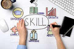 Woman with business trainer infographic on paper. Skill elements concept Royalty Free Stock Images