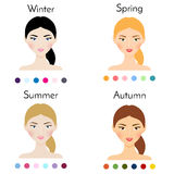 Woman color types appearance. Beauty infographics with pretty female faces Stock Image