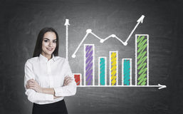 Woman with crossed arms and two graphs Royalty Free Stock Images