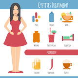 Woman and cystitis infographics Royalty Free Stock Photo