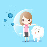 Woman dentist protect tooth Royalty Free Stock Images