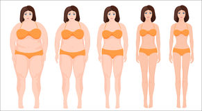 Woman diet concept. woman slimming stage progress. Female before and after a diet. Stock Photos