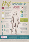 Woman Diet Infographic Royalty Free Stock Image