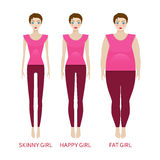 Woman in a different forms. Girl in sportwear with excess weight, in normal shape and with underweight Stock Photo