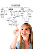 Woman drawing a business plan Stock Image