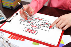 Woman drawing business plan Stock Photography