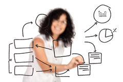 Woman drawing bussiness plan on virtual screen stock photos