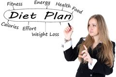 Woman drawing of diet plan Stock Image