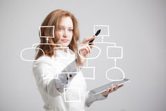 Woman drawing flowchart, business process concept Stock Images