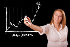 Woman drawing graph on whiteboard Royalty Free Stock Images