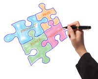 Woman drawing the marketing mix idea jigsaws Stock Photos