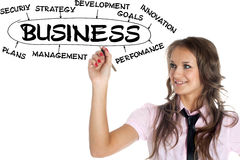 Woman drawing plan of Business Stock Image