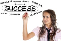 Woman drawing plan of Success Royalty Free Stock Photography