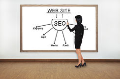Woman drawing seo Royalty Free Stock Images