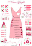 Woman dress infographics Royalty Free Stock Images