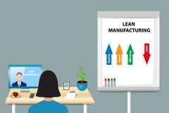 Lean Manufacturing Education Concept Vector. Woman is educating in Lean Management by a man communicating with her from a PC monitor standing on the table Royalty Free Stock Photo