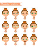 Woman emotion face set. Stock Images