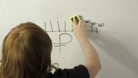 A woman erases the ruble currency chart on a white board. Time laps. The average plan stock footage