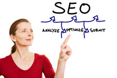 Woman explaining SEO. Graphic with arrows Stock Photo