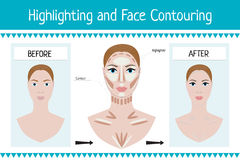 Woman face before and after makeup - vector Stock Image