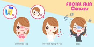 Woman with facial skin causes. On the blue background Stock Photography