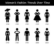 Woman Fashion Trend Timeline Clothing Wear Cliparts Icons. A set of human pictogram representing timeline and evolution of women's fashion from 1920 to 2010 Stock Photos