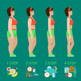 Woman figure before after diet and healthy food in flat vector Stock Images