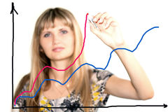 Woman with graph Stock Photography