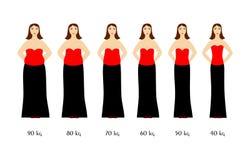 Woman grow thin Royalty Free Stock Photo
