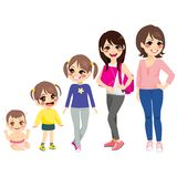 Woman Growing Stages. From baby girl to adult vector illustration