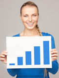 Woman with growth graph on board Royalty Free Stock Images