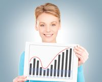 Woman with growth graph on board Stock Image