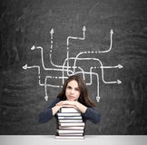 Woman with hands and head on pile of books thinking Royalty Free Stock Images