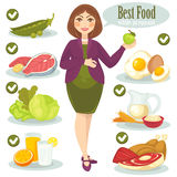 Woman, healthy food for pregnant. Royalty Free Stock Photos