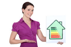 Woman holding energy rating sign Stock Images