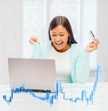 Woman with laptop, credit card and forex chart Royalty Free Stock Photography