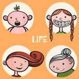 Woman life cycle Royalty Free Stock Photos