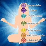 Woman in lotus position, seven chakras. EPS 8 Stock Photo