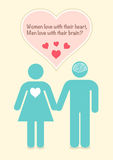 Woman love with heart man love with brain lover Stock Image