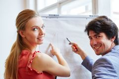 Woman and man finding solution with flipchart Stock Image