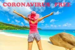 Coronavirus free after Covid-19