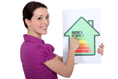 Woman pointing to energy chart Royalty Free Stock Photos