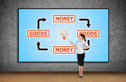 Woman pointing to goods and money scheme. Businesswoman pointing to goods and money scheme on screen Stock Image