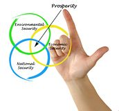 Diagram of prosperity. Woman presenting Diagram of prosperity royalty free stock photos