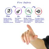 Fire SafetyMeasures. Woman presenting Fire SafetyMeasures royalty free stock image