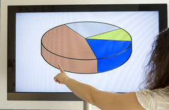 Woman presenting a graph on a screen tv Stock Photos