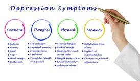 Depression symptoms. Woman presenting important Depression symptoms Stock Photography
